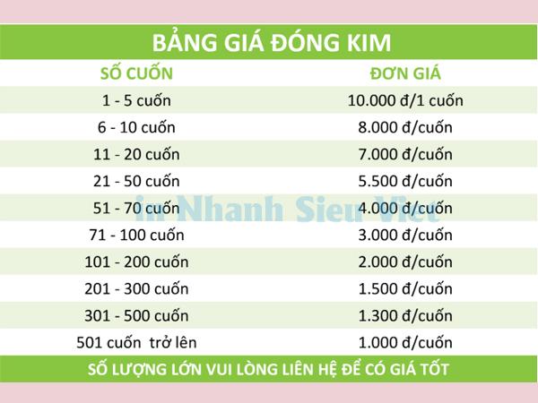 bang-gia-dong-kim