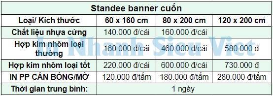 bang-gia-in-banner