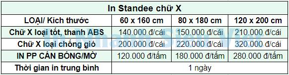 bang-gia-in-standee-chu-x