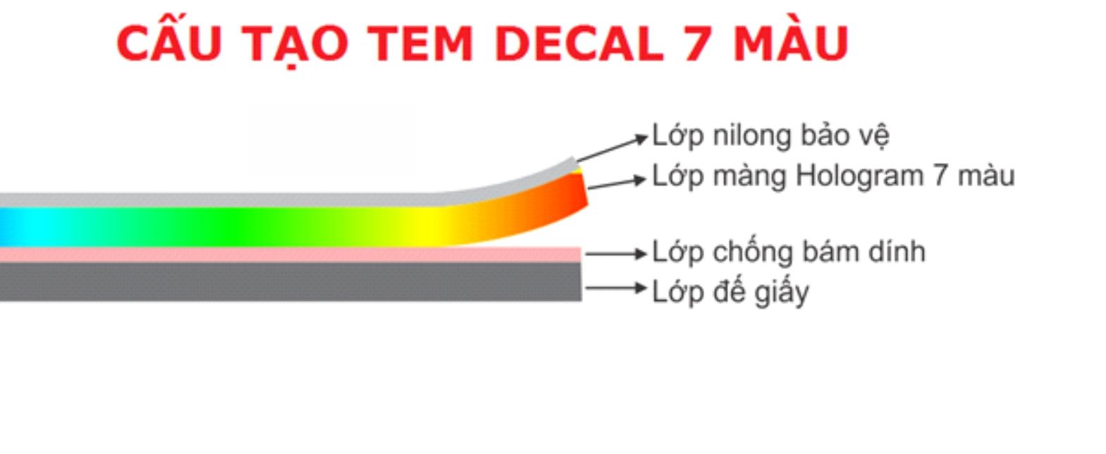 cấu tạo decal 7 màu