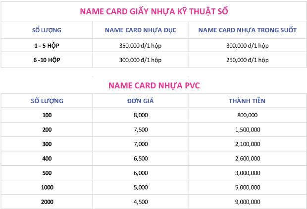 bảng giá in name card nhựa